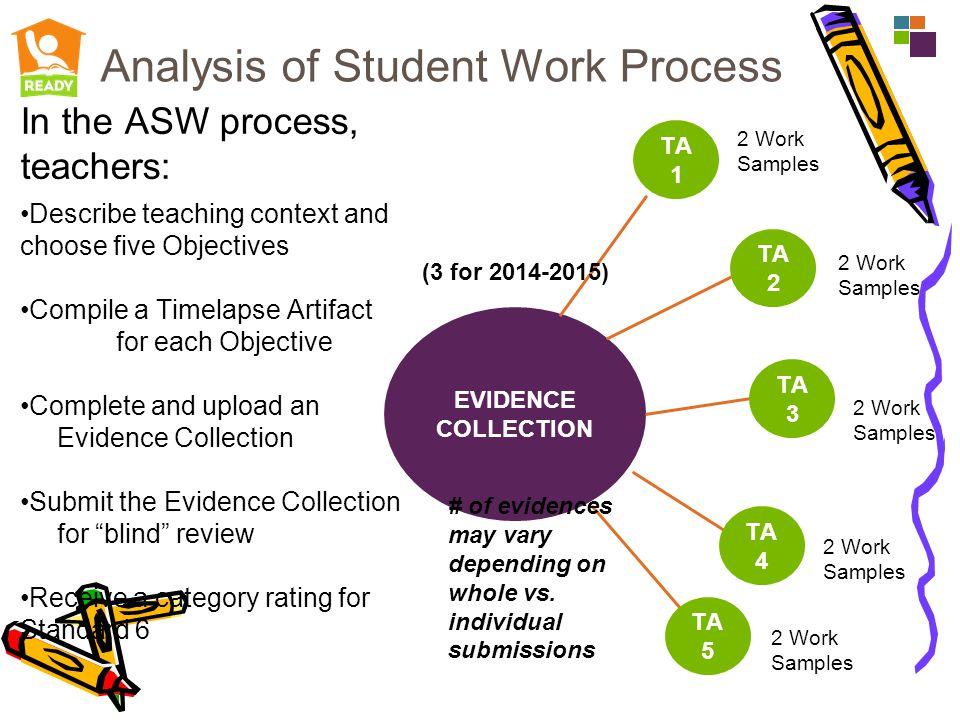 EVIDENCE COLLECTION TA 1 TA 2 TA 3 TA 4 TA 5 2 Work Samples 2 Work Samples 2 Work Samples 2 Work Samples 2 Work Samples Analysis of Student Work Proce