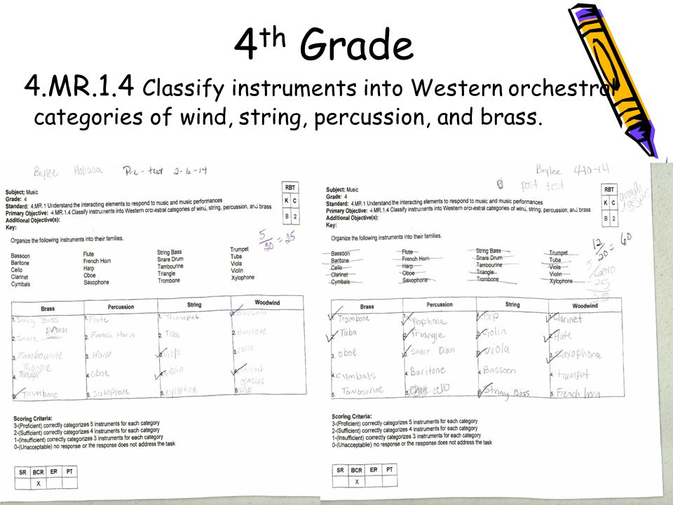 4 th Grade 4.MR.1.4 Classify instruments into Western orchestral categories of wind, string, percussion, and brass.