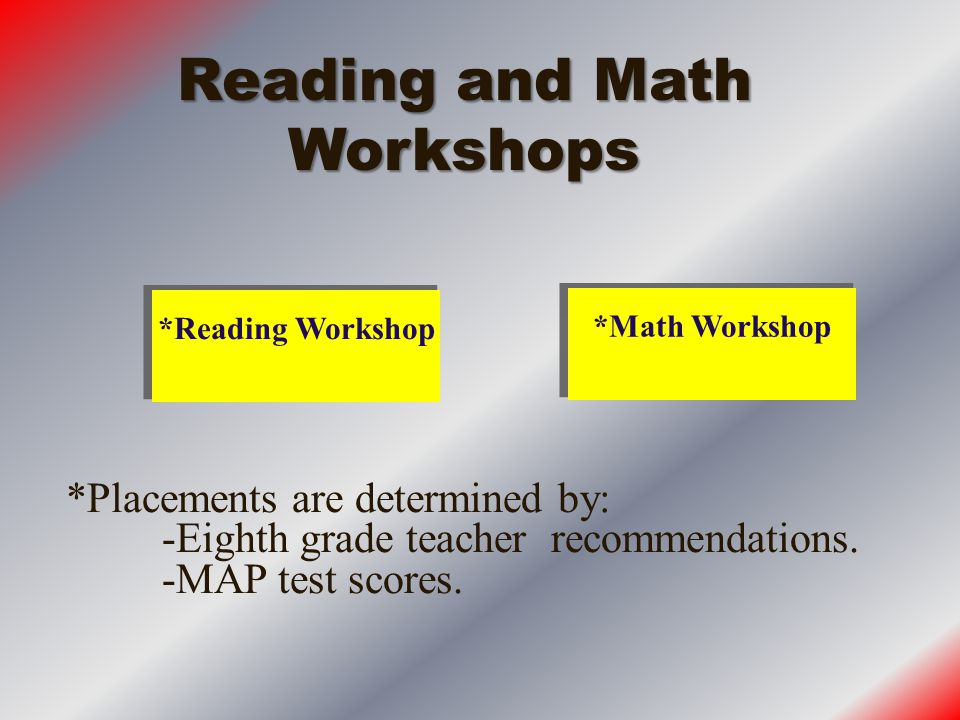 Reading and Math Workshops *Math Workshop *Placements are determined by: -Eighth grade teacher recommendations.