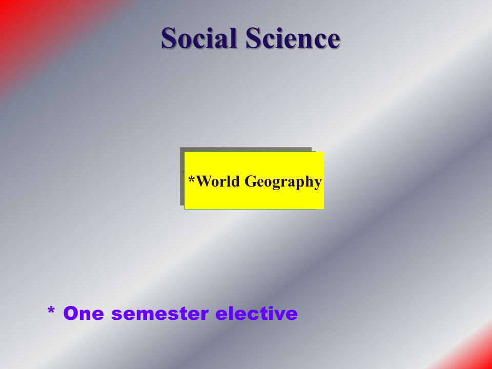 Social Science *World Geography * One semester elective