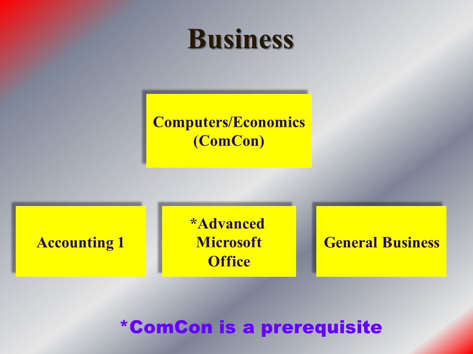 Business General Business Accounting 1 *ComCon is a prerequisite *Advanced Microsoft Office *Advanced Microsoft Office Computers/Economics (ComCon) Computers/Economics (ComCon)