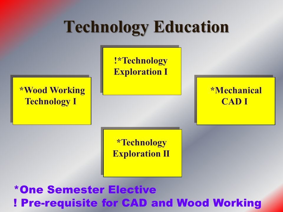 Technology Education !*Technology Exploration I *Technology Exploration II *One Semester Elective ! Pre-requisite for CAD and Wood Working *Mechanical