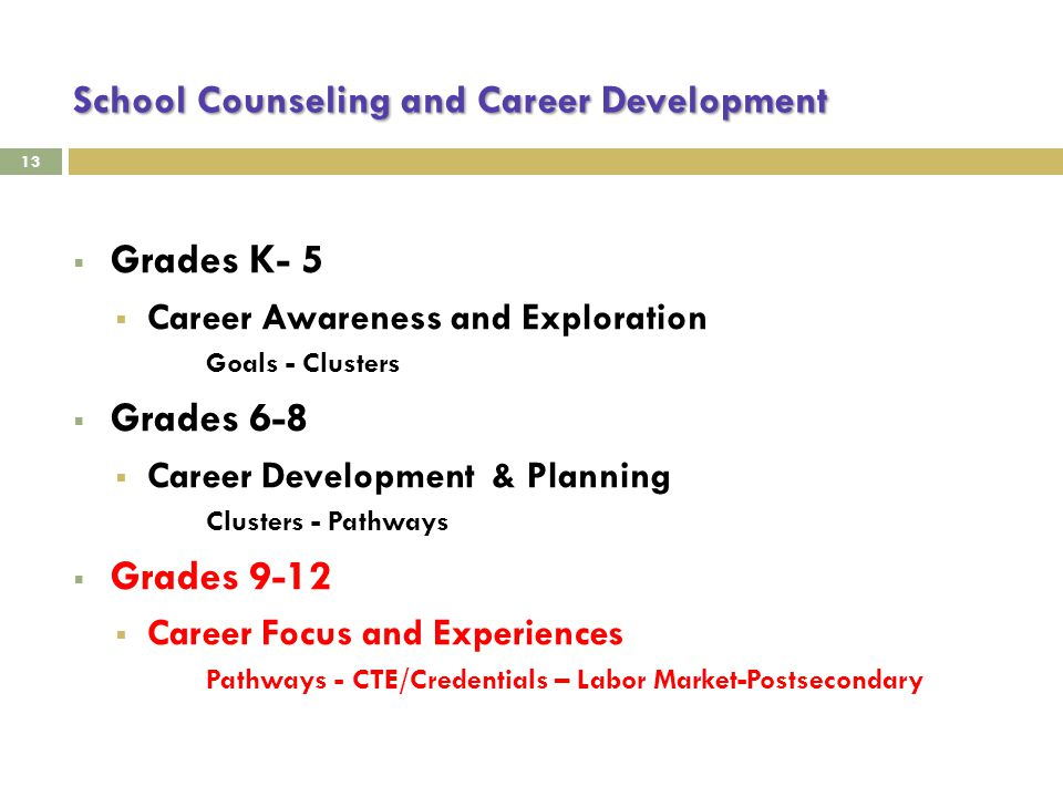 School Counseling and Career Development 13  Grades K- 5  Career Awareness and Exploration Goals - Clusters  Grades 6-8  Career Development & Planning Clusters - Pathways  Grades 9-12  Career Focus and Experiences Pathways - CTE/Credentials – Labor Market-Postsecondary