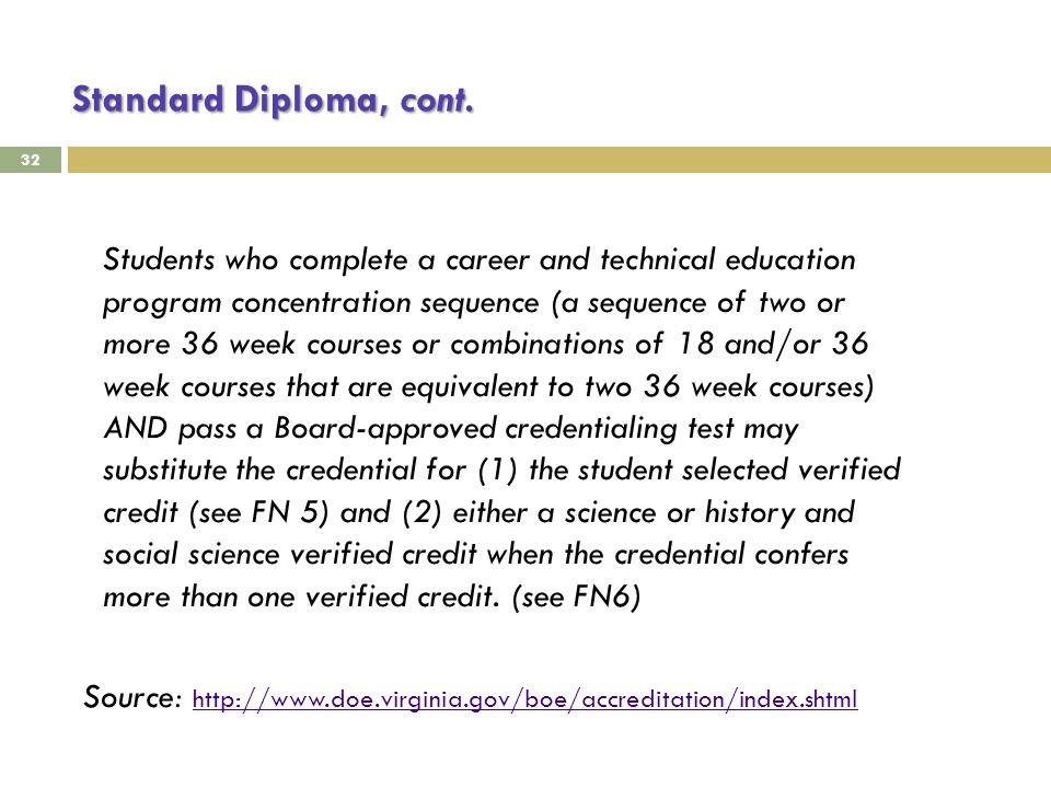 Standard Diploma, cont.