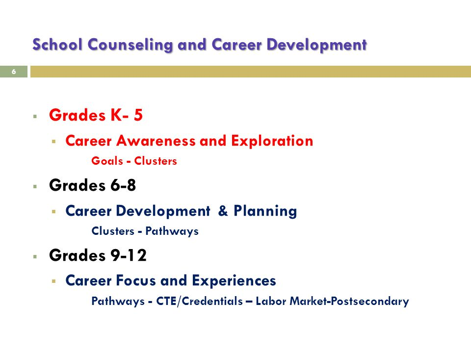 School Counseling and Career Development 6  Grades K- 5  Career Awareness and Exploration Goals - Clusters  Grades 6-8  Career Development & Planning Clusters - Pathways  Grades 9-12  Career Focus and Experiences Pathways - CTE/Credentials – Labor Market-Postsecondary