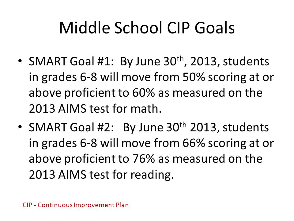 Middle School CIP Goals SMART Goal #1: By June 30 th, 2013, students in grades 6-8 will move from 50% scoring at or above proficient to 60% as measured on the 2013 AIMS test for math.