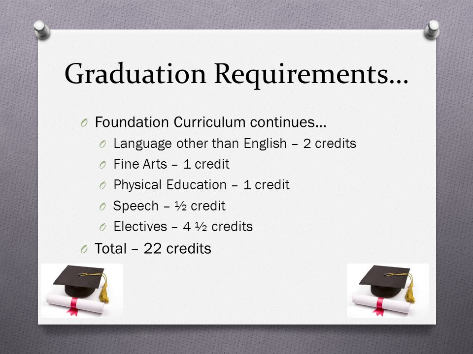 Graduation Requirements… O Endorsements O Arts and Humanities O Business and Industry O Public Service O STEM O Multidisciplinary Studies