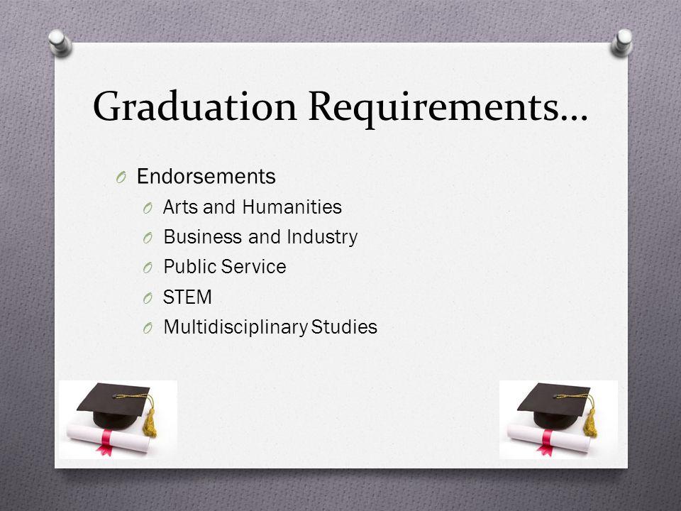 Graduation Requirements… O Endorsement includes: O 1 advanced Math credit O 1 advanced Science credit O 2 Electives (endorsement chosen) O TOTAL: 26 credits, including endorsements