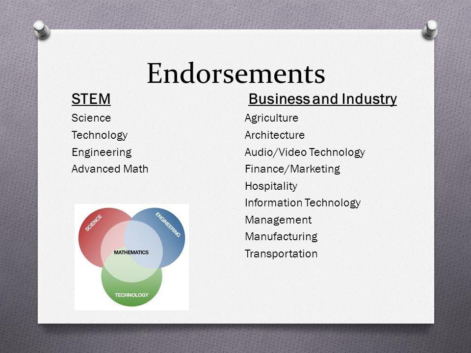Endorsements Public Services Education/Training Health Sciences Human Services JROTC Arts & Humanities Social Studies Languages other than English Fine Arts English