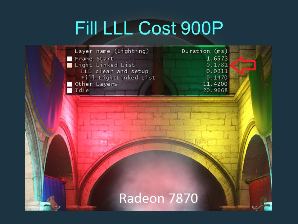 Fill LLL Cost 900P