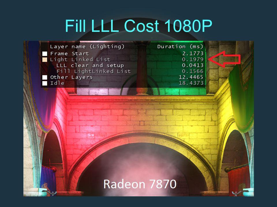 Fill LLL Cost 1080P