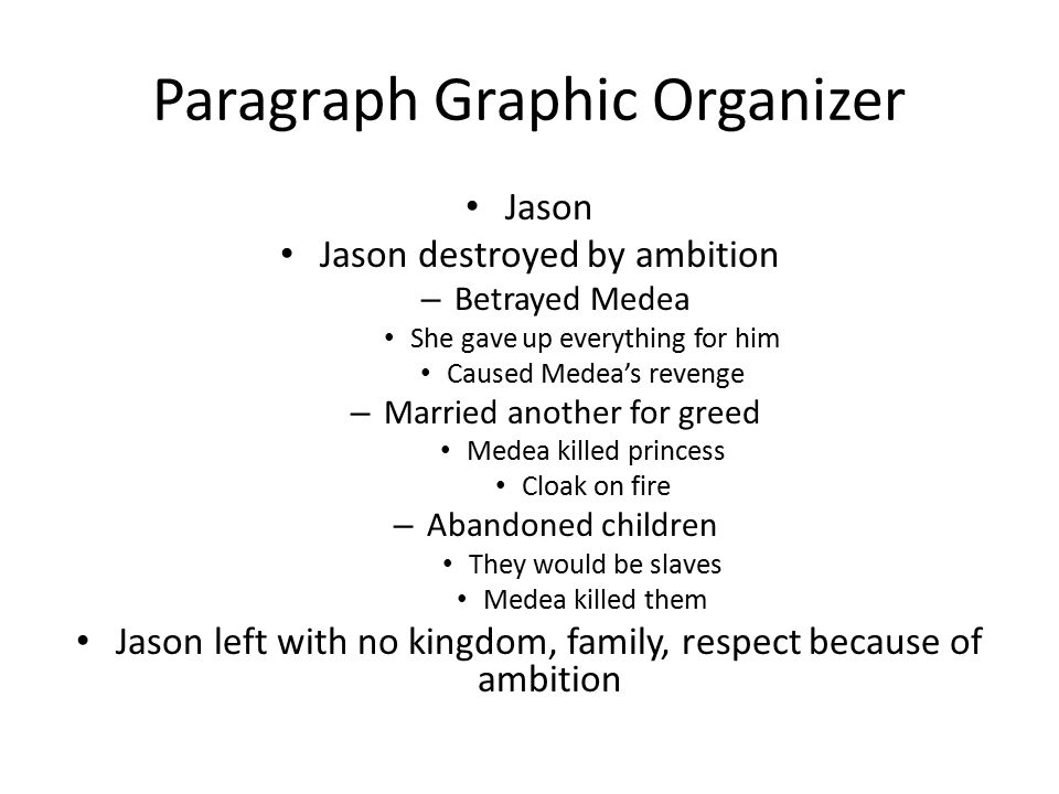 Paragraph Graphic Organizer Jason Jason destroyed by ambition – Betrayed Medea She gave up everything for him Caused Medea's revenge – Married another for greed Medea killed princess Cloak on fire – Abandoned children They would be slaves Medea killed them Jason left with no kingdom, family, respect because of ambition