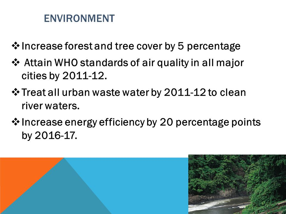 ENVIRONMENT  Increase forest and tree cover by 5 percentage  Attain WHO standards of air quality in all major cities by 2011-12.  Treat all urban w