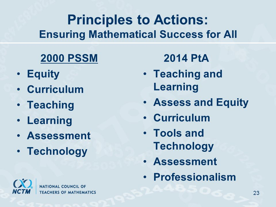Principles to Actions: Ensuring Mathematical Success for All 2000 PSSM Equity Curriculum Teaching Learning Assessment Technology 2014 PtA Teaching and Learning Assess and Equity Curriculum Tools and Technology Assessment Professionalism 23