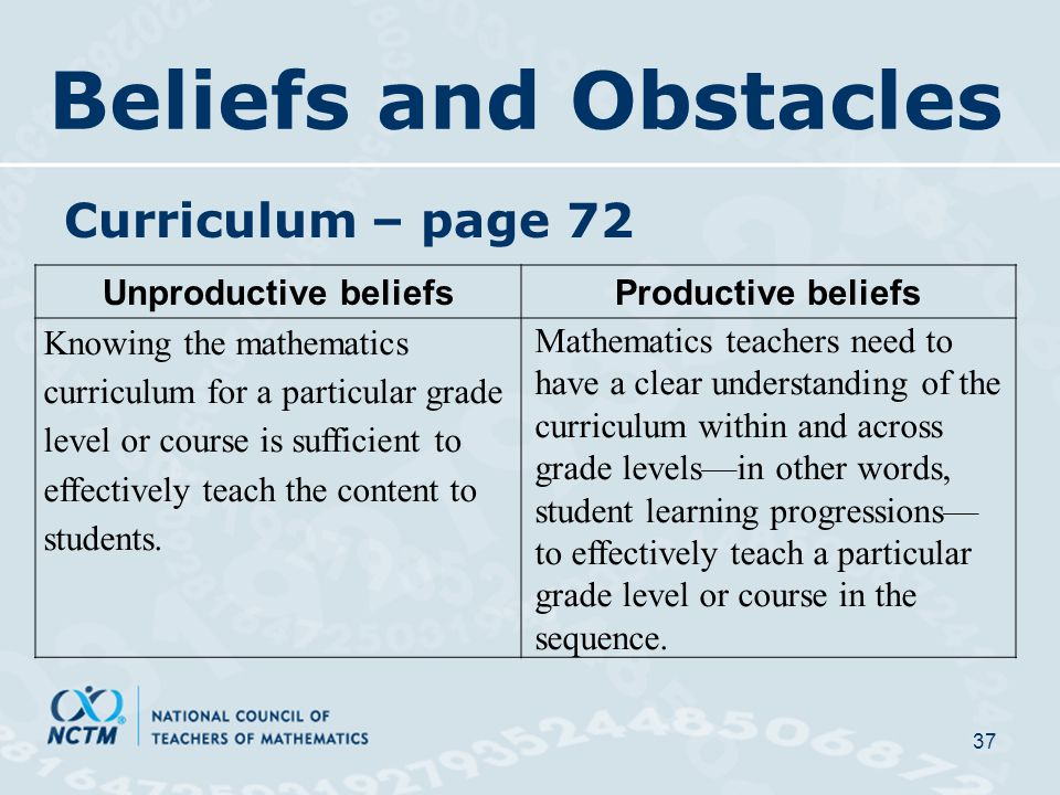Beliefs and Obstacles Curriculum – page 72 37 Unproductive beliefsProductive beliefs Knowing the mathematics curriculum for a particular grade level or course is sufficient to effectively teach the content to students.