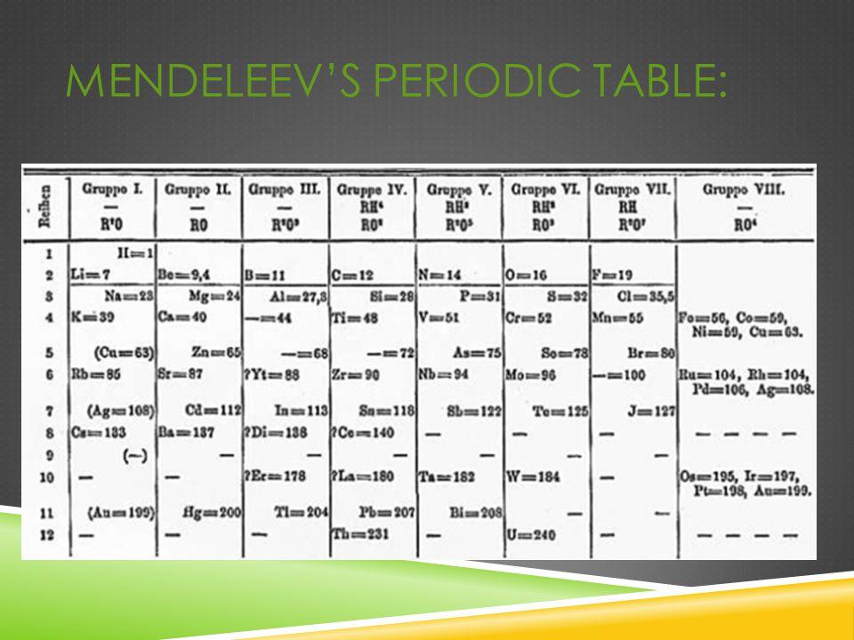 MENDELEEV'S PERIODIC TABLE:
