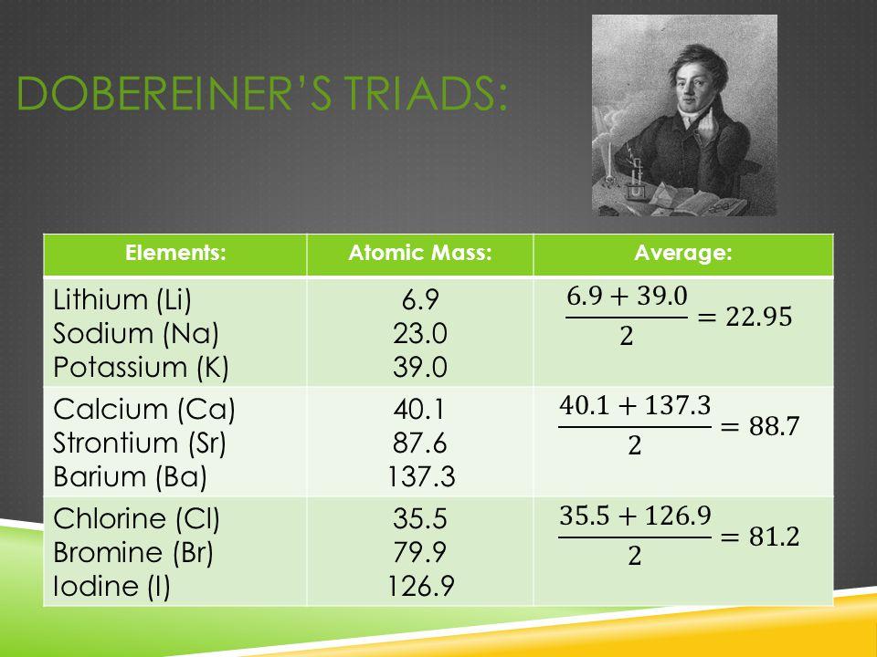 DOBEREINER'S TRIADS: Elements:Atomic Mass:Average: Lithium (Li) Sodium (Na) Potassium (K) 6.9 23.0 39.0 Calcium (Ca) Strontium (Sr) Barium (Ba) 40.1 8
