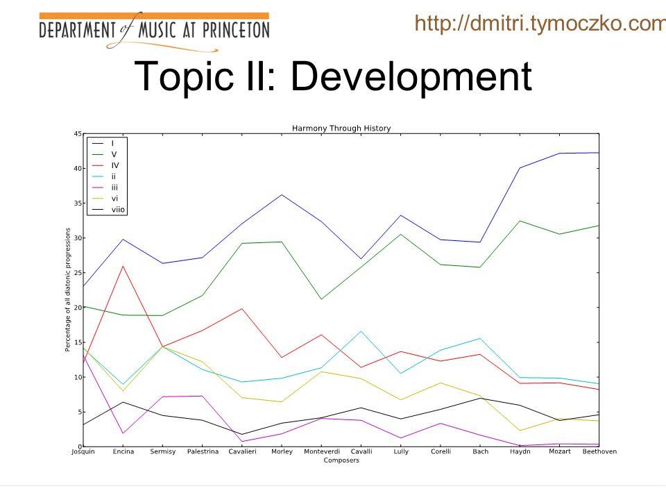 Three Grades of Modal Involvement http://dmitri.tymoczko.com True tonality (> 90%)