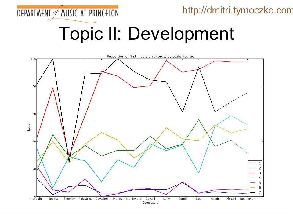 Topic II: Development http://dmitri.tymoczko.com
