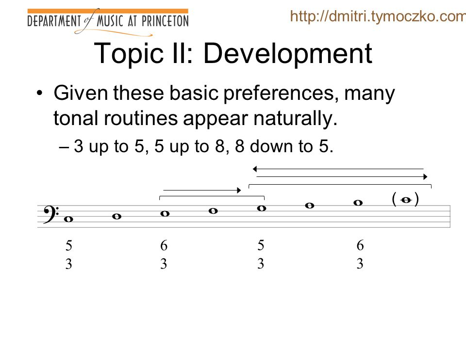 Topic II: Development The rule of the octave: degree 3.