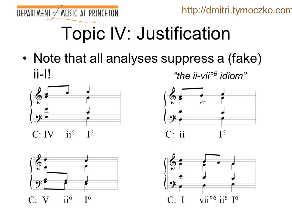 Topic IV: Justification What is the best (C major) analysis.