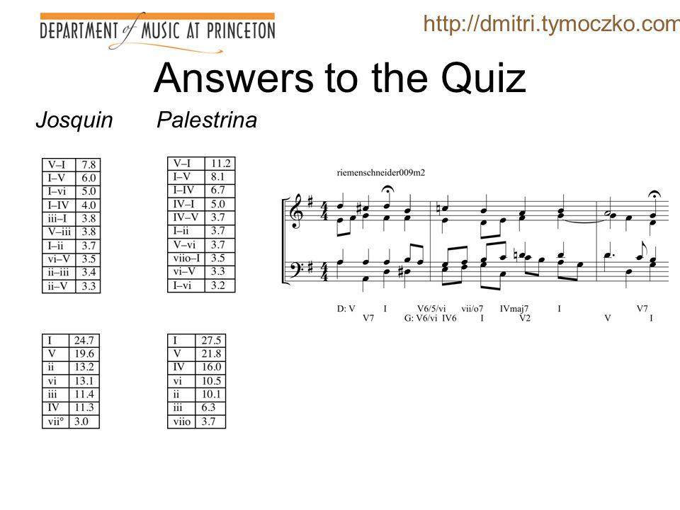 Tonal Functionalities (within-key harmonic patterns) Dmitri Tymoczko Princeton University http://dmitri.tymoczko.com