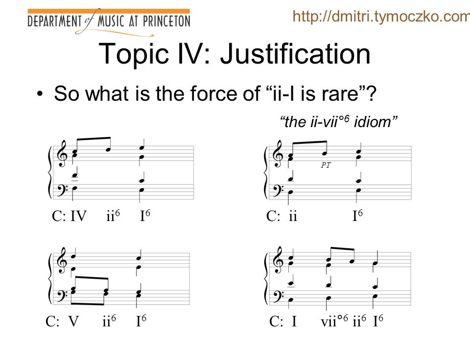 Topic IV: Justification Note that all analyses suppress a (fake) ii-I.
