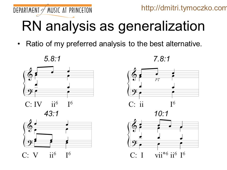 What is the best (C major) analysis.