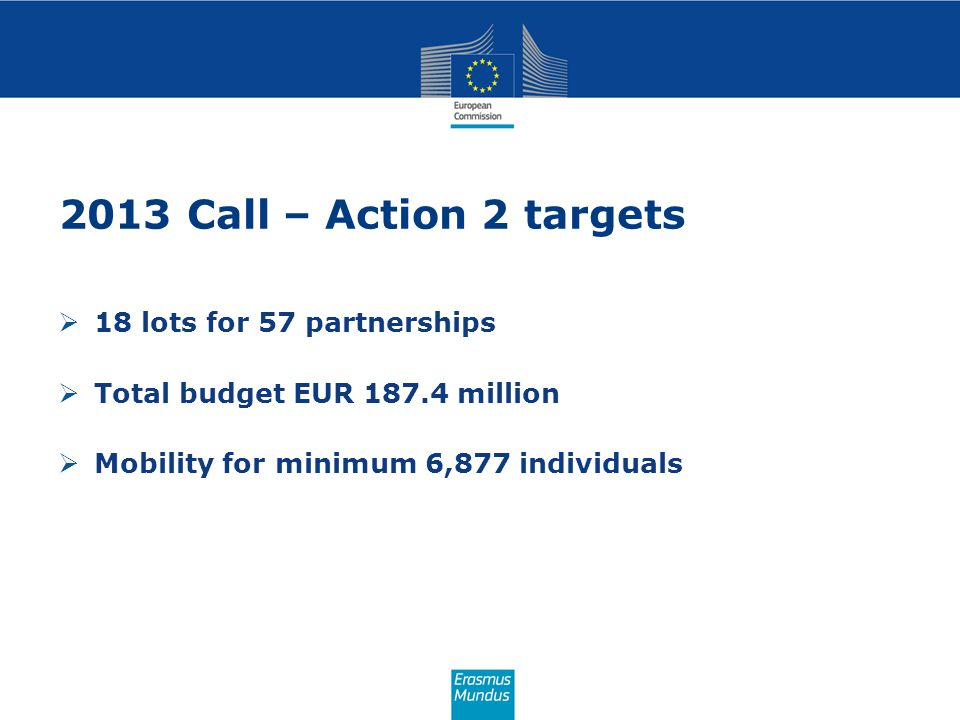 2013 Call – Action 2 targets  18 lots for 57 partnerships  Total budget EUR 187.4 million  Mobility for minimum 6,877 individuals