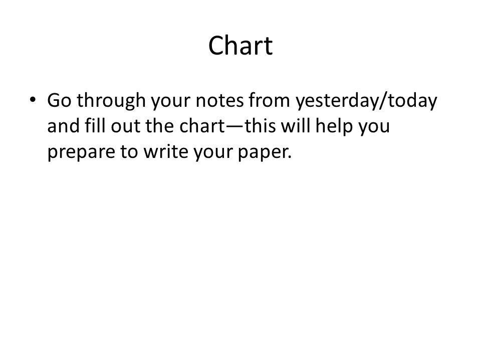 Chart Go through your notes from yesterday/today and fill out the chart—this will help you prepare to write your paper.
