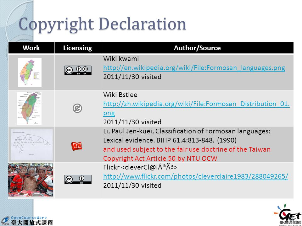 Copyright Declaration WorkLicensingAuthor/Source Wiki kwami http://en.wikipedia.org/wiki/File:Formosan_languages.png 2011/11/30 visited Wiki Bstlee http://zh.wikipedia.org/wiki/File:Formosan_Distribution_01.