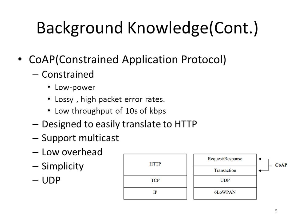 Background Knowledge(Cont.) CoAP(Constrained Application Protocol) – Constrained Low-power Lossy, high packet error rates.