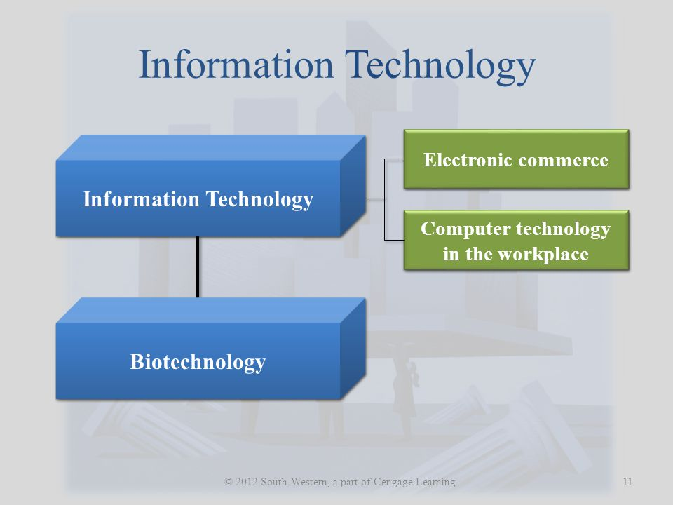 Information Technology 11 © 2012 South-Western, a part of Cengage Learning