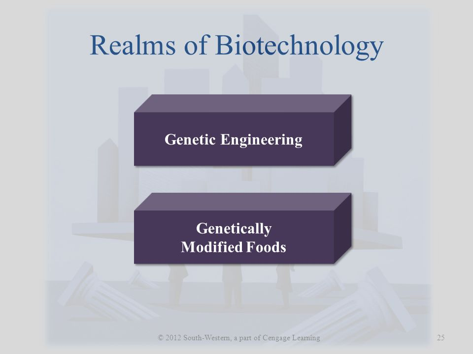 Realms of Biotechnology 25 © 2012 South-Western, a part of Cengage Learning Genetic Engineering Genetically Modified Foods