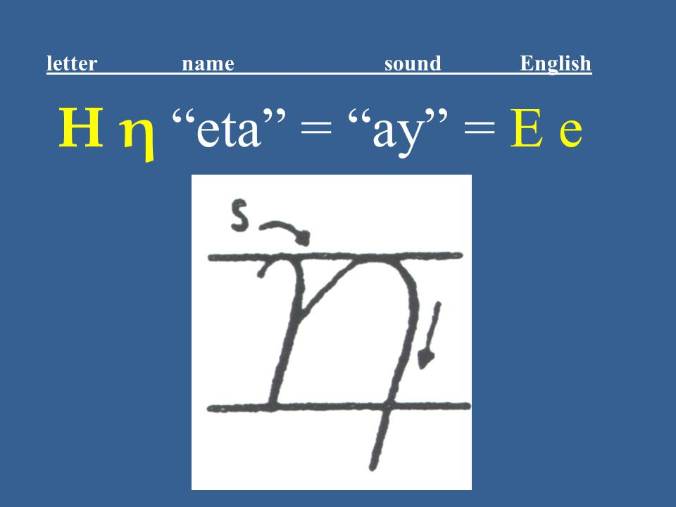 "Η η ""eta"" = ""ay"" = E e letter name sound English"