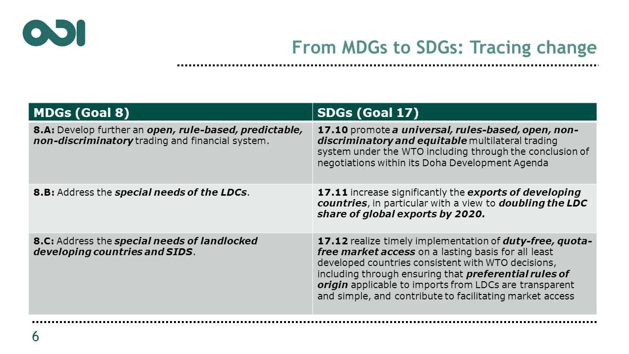 From MDGs to SDGs: Tracing change MDGs (Goal 8)SDGs (Goal 17) 8.A: Develop further an open, rule-based, predictable, non-discriminatory trading and fi