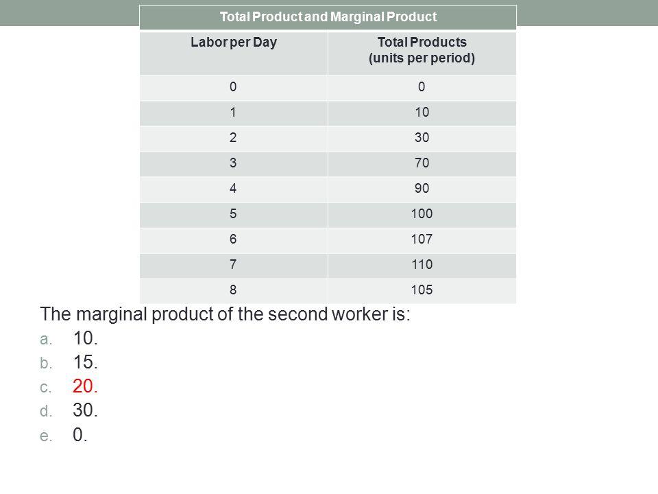 Negative marginal returns begin when the _____ worker is added.