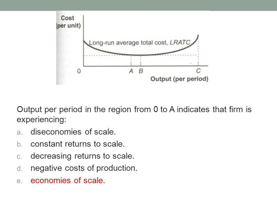 Output per period in the region from 0 to A indicates that firm is experiencing: a. diseconomies of scale. b. constant returns to scale. c. decreasing