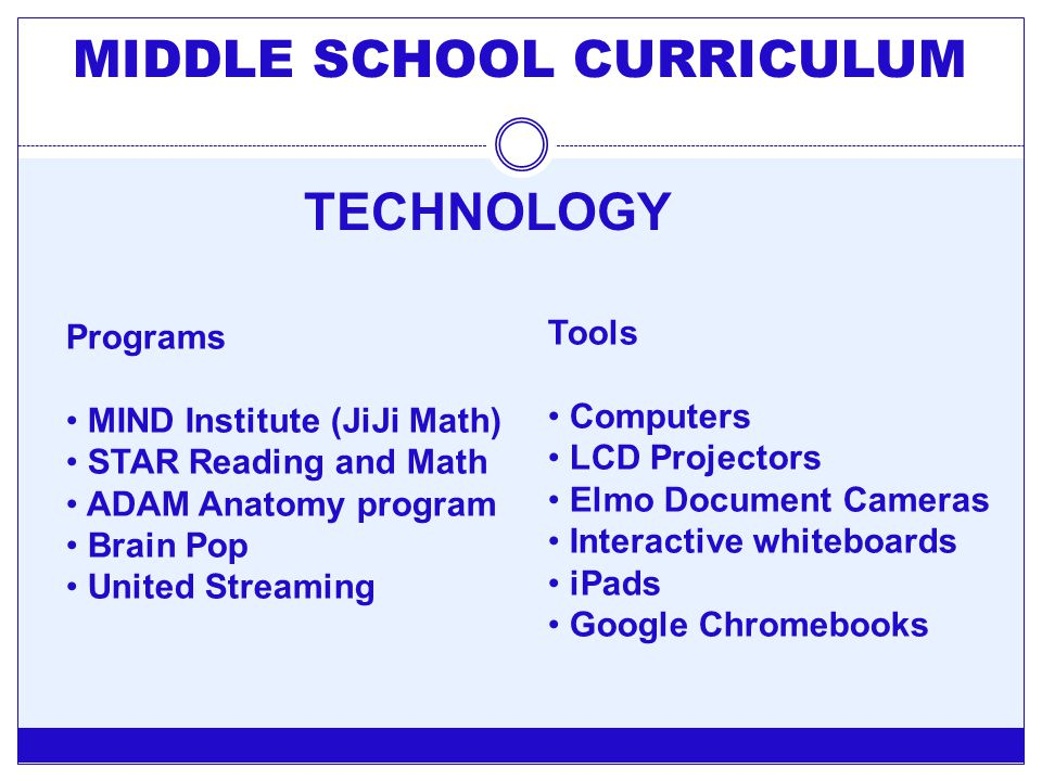 TECHNOLOGY MIDDLE SCHOOL CURRICULUM Tools Computers LCD Projectors Elmo Document Cameras Interactive whiteboards iPads Google Chromebooks Programs MIN