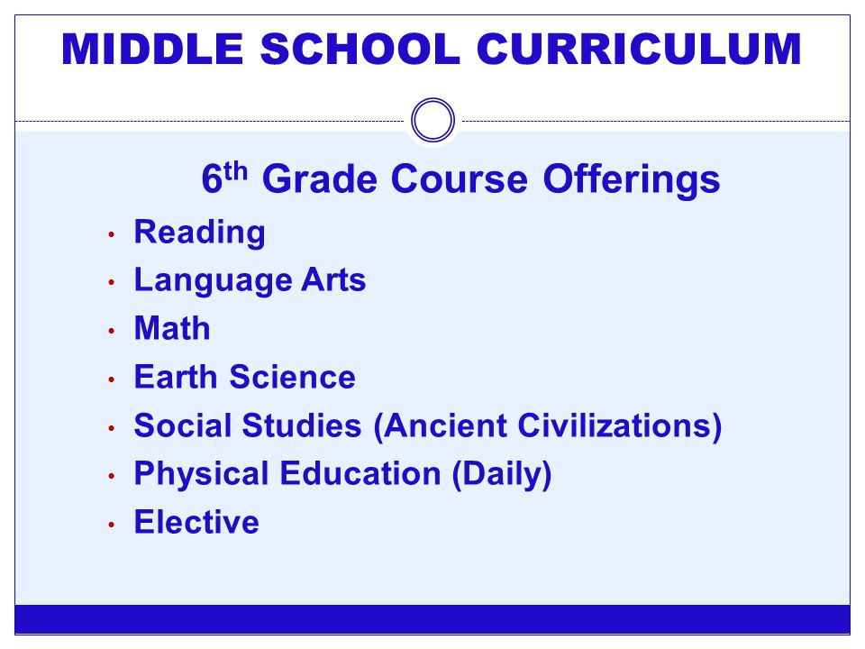 MIDDLE SCHOOL CURRICULUM 6 th Grade Course Offerings Reading Language Arts Math Earth Science Social Studies (Ancient Civilizations) Physical Educatio