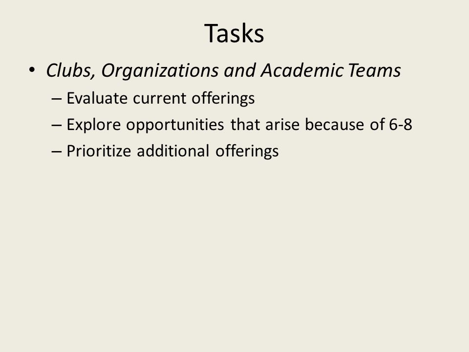 Tasks Clubs, Organizations and Academic Teams – Evaluate current offerings – Explore opportunities that arise because of 6-8 – Prioritize additional o