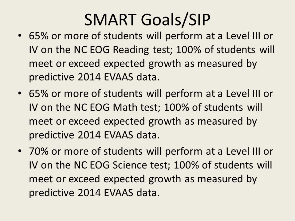 SMART Goals/SIP 65% or more of students will perform at a Level III or IV on the NC EOG Reading test; 100% of students will meet or exceed expected gr
