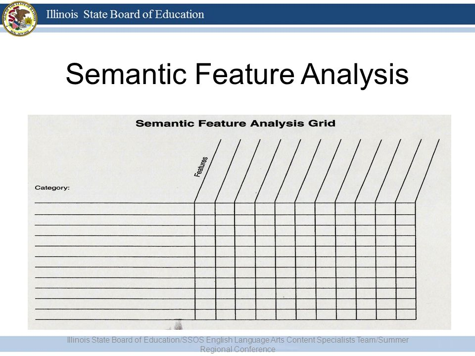 Semantic Feature Analysis Illinois State Board of Education/SSOS English Language Arts Content Specialists Team/Summer Regional Conference