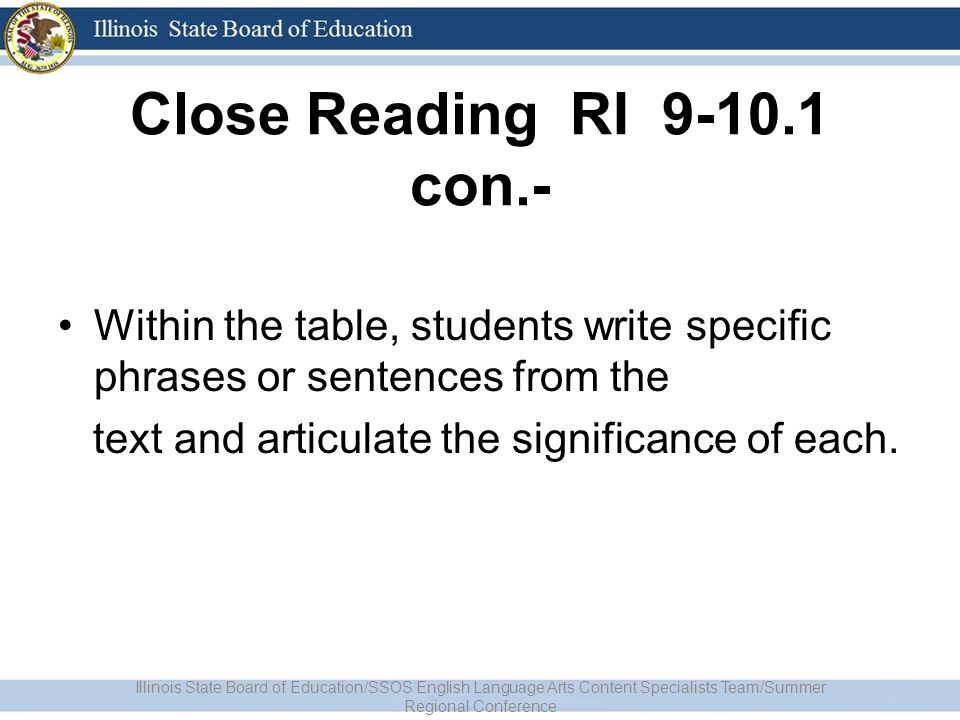 Close Reading RI 9-10.1 con.- Within the table, students write specific phrases or sentences from the text and articulate the significance of each.