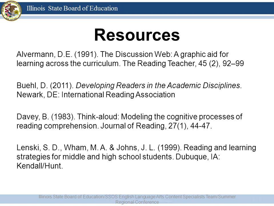 Resources Alvermann, D.E. (1991).