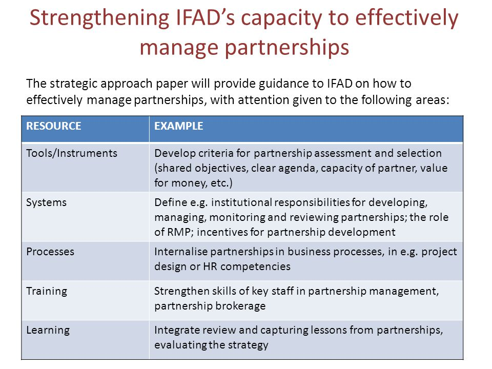 Strengthening IFAD's capacity to effectively manage partnerships RESOURCEEXAMPLE Tools/InstrumentsDevelop criteria for partnership assessment and selection (shared objectives, clear agenda, capacity of partner, value for money, etc.) SystemsDefine e.g.