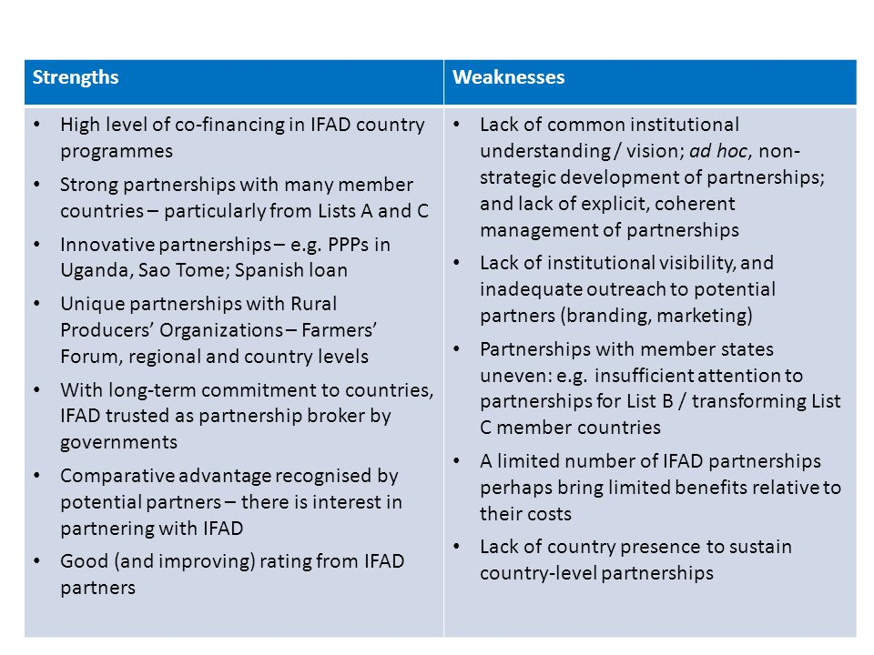 StrengthsWeaknesses High level of co-financing in IFAD country programmes Strong partnerships with many member countries – particularly from Lists A and C Innovative partnerships – e.g.