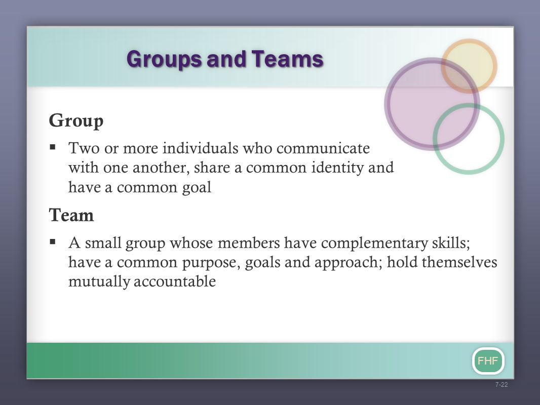 FHF Groups and Teams Group  Two or more individuals who communicate with one another, share a common identity and have a common goal Team  A small g