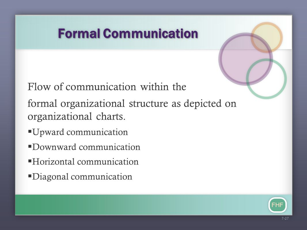 FHF Formal Communication Flow of communication within the formal organizational structure as depicted on organizational charts.  Upward communication