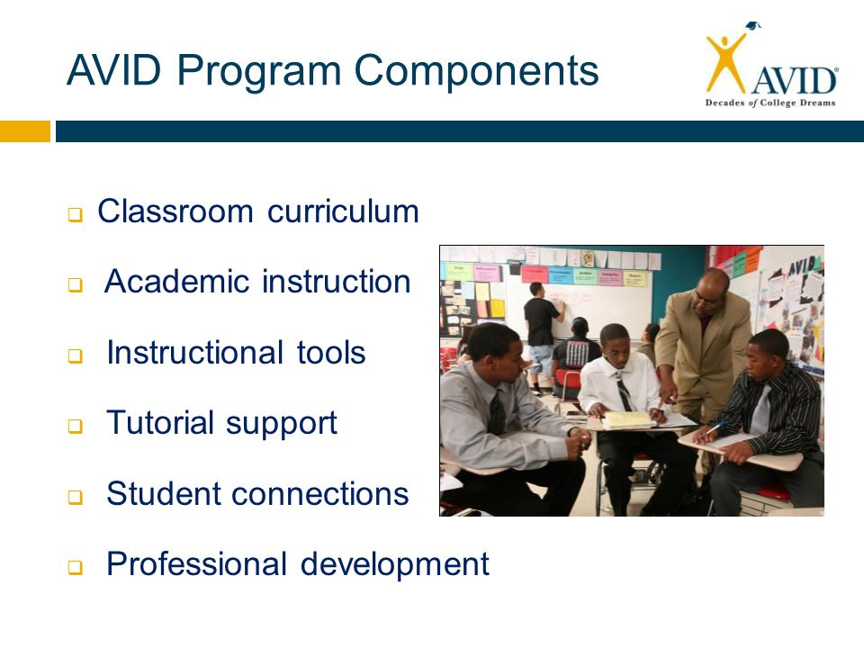 AVID Program Components  Classroom curriculum  Academic instruction  Instructional tools  Tutorial support  Student connections  Professional development